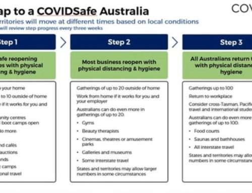 Dear fitness industry in Australia, be careful what you choose to 'mandate' right now and who's orders you do it under.
